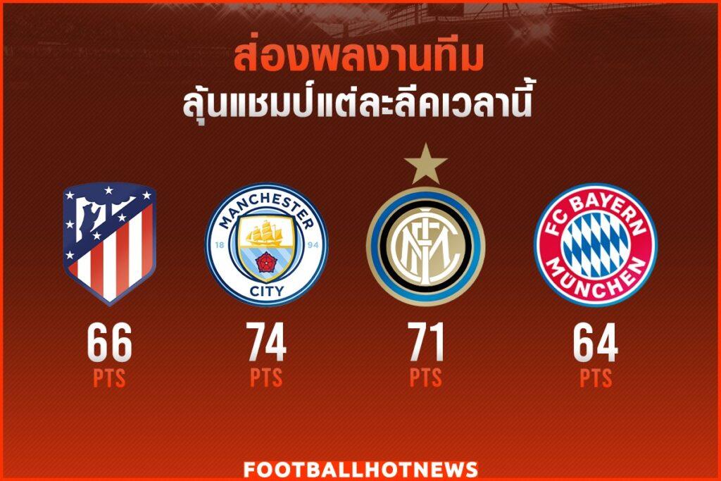 2021 football league champions