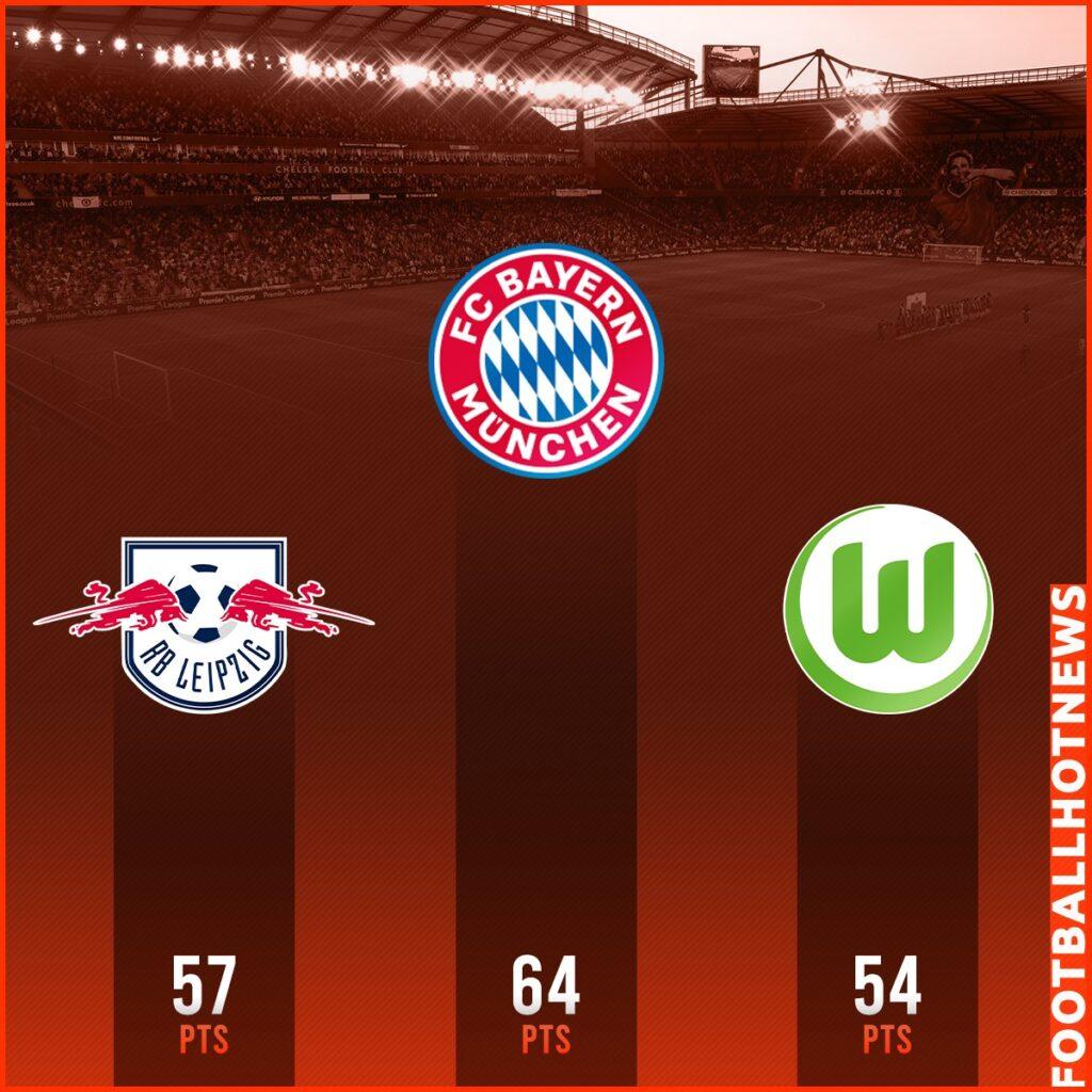 ผลงานทีมลุ้นแชมป์ลีกเยอรมัน 2021